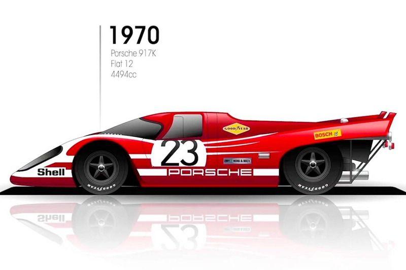 1970 lm